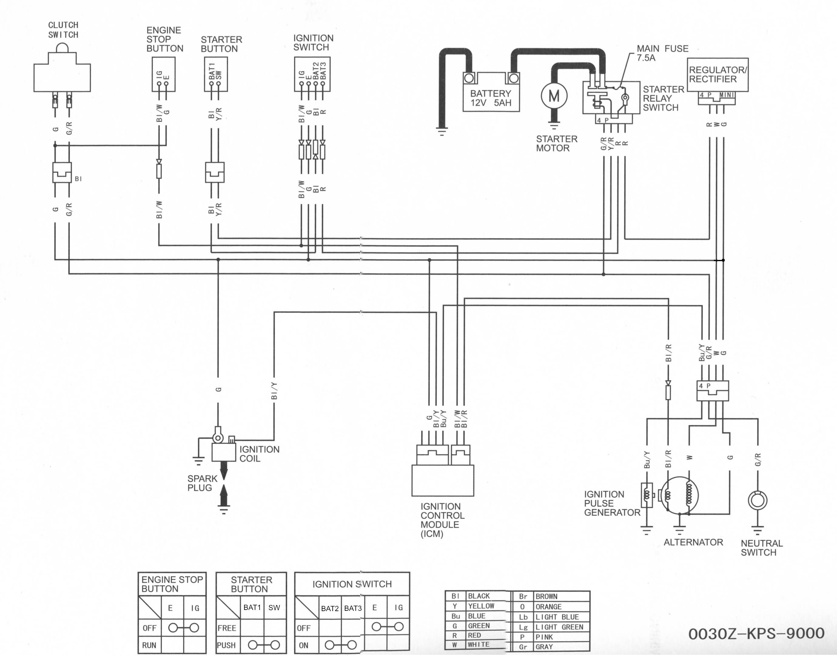 Switch Wiring Diagram On Honda Dirt Bike Ignition 2009 Dodge Klr 650 Diagrams Ktm System